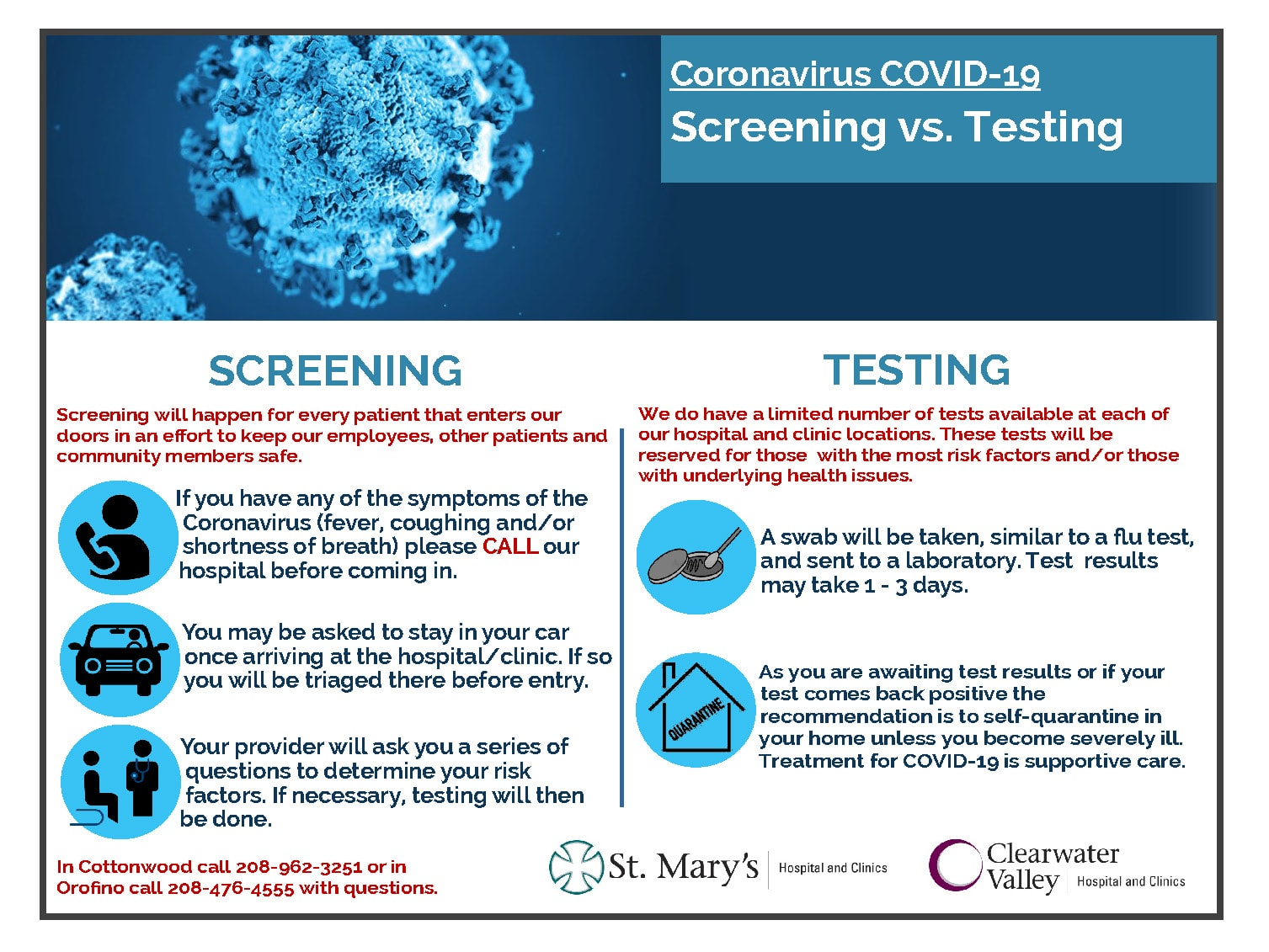 Testing Vs. Screening